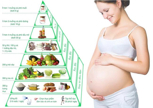 Phòng tránh thiếu máu do thiếu sắt - người mẹ sau khi mang thai cần bồi bổ đầy đủ dinh dưỡng