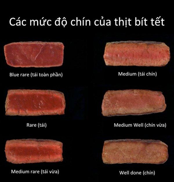 Độ chín của miếng thịt bò bít tết
